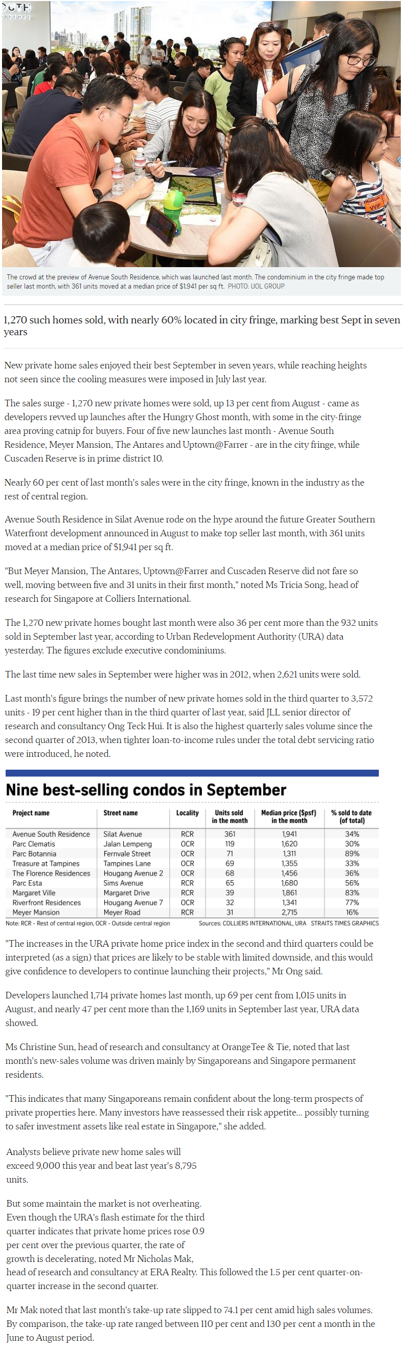 Pefect Ten - New private Home Sales Hit A Hight In September