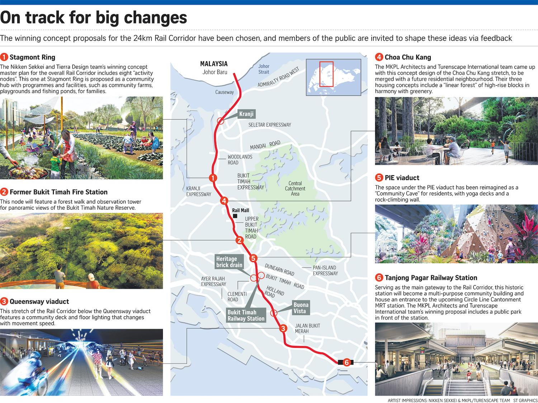 Pefect Ten - Perfect Ten Rail Corridor Map Singapore